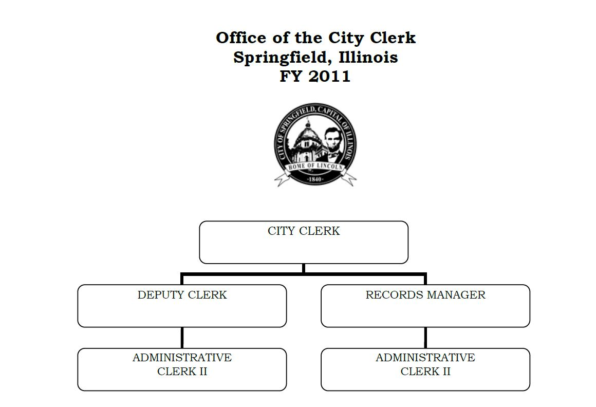 Springfield illinois city clerk organizational charts aiddatafo Image collections